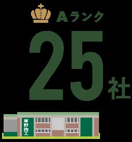 Aランク:25社